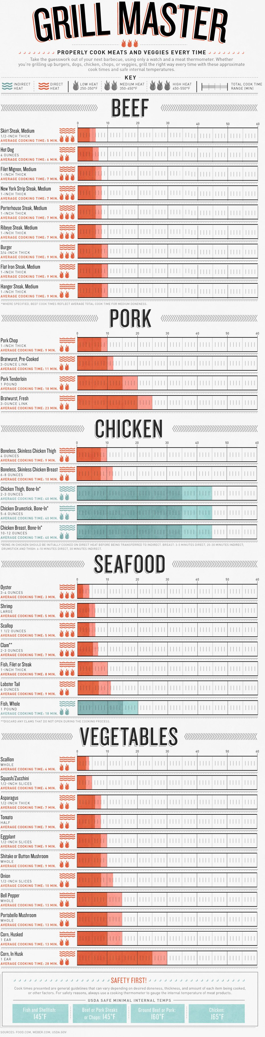 how to cook salmon infographic