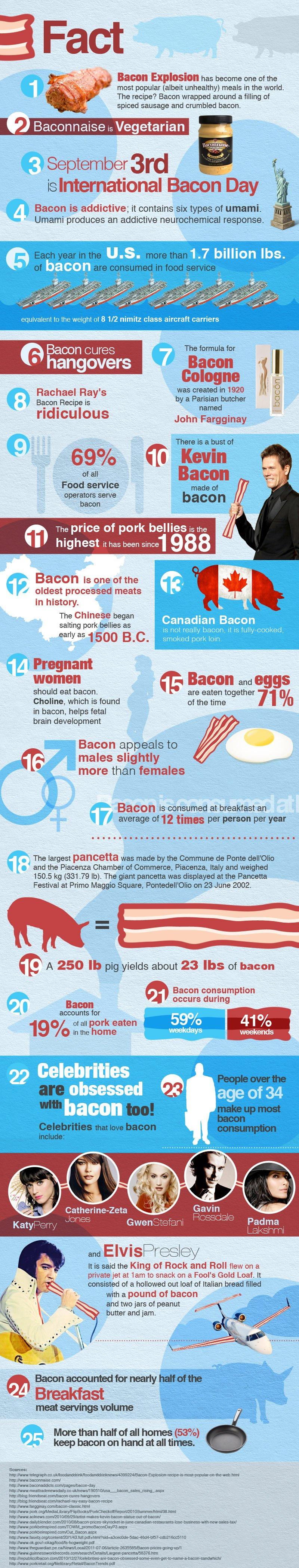 31 Bacon