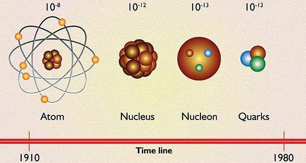 04 Quarks