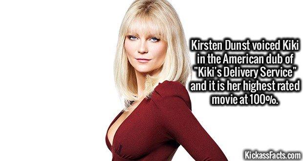 2080 Kirsten Dunst-