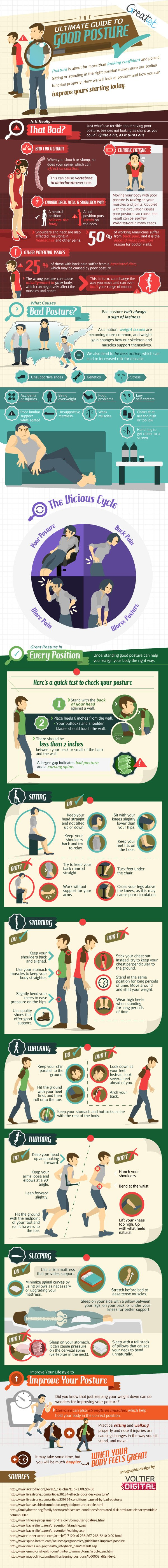 36 Maintaining Good Posture