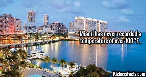 2621 Miami-Miami has never recorded a temperature of over 100°F.