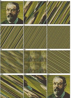 Poincaré recurrence theorem