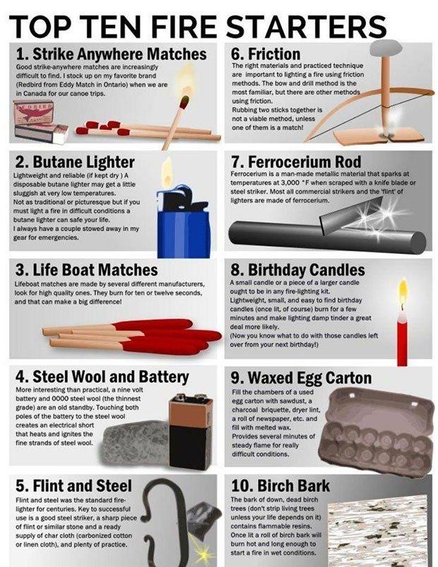 06. Fire Starters