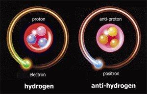 26. Antimatter