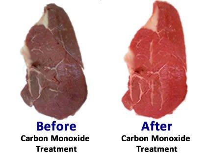 Meat Carbon Monoxide