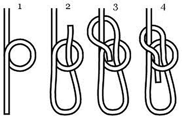08. The bowline knot