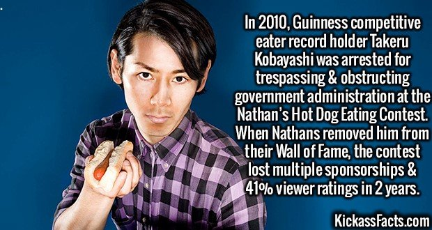 2597 Takeru Kobayashi-In 2010, Guinness competitive eater record holder Takeru Kobayashi was arrested for trespassing & obstructing government administration at the Nathan's Hot Dog Eating Contest. When Nathans removed him from their Wall of Fame, the contest lost multiple sponsorships & 41% viewer ratings in 2 years.