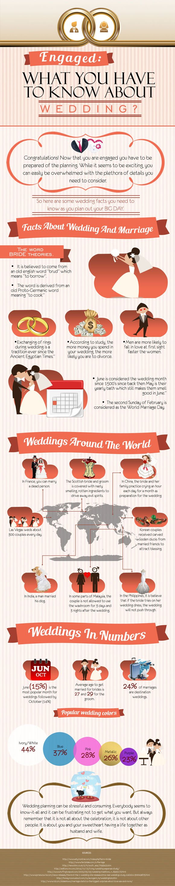 43 Wedding Facts
