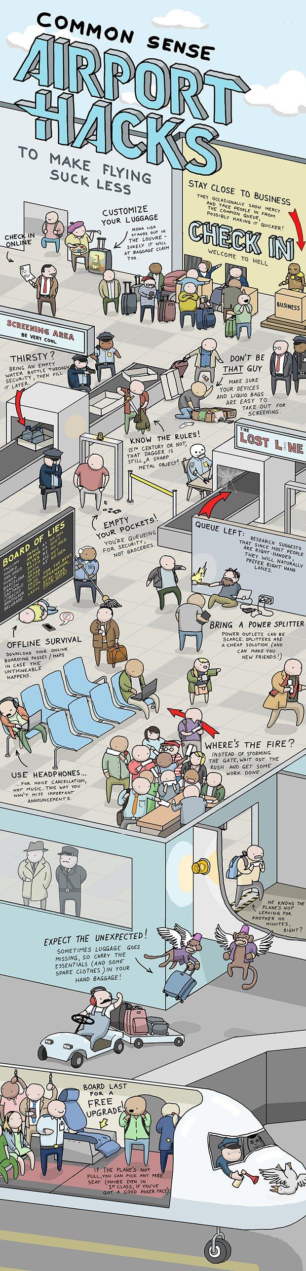 48 Airport Hacks