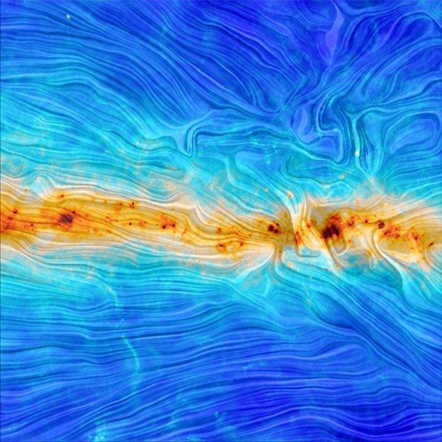 11. Milky Way's magnetic field