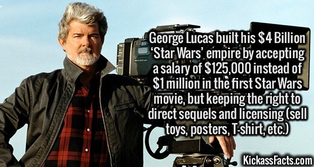 3062 George Lucas-George Lucas built his $4 Billion 'Star Wars' empire by accepting a salary of $125,000 instead of $1 million in the first Star Wars movie, but keeping the right to direct sequels and licensing (sell toys, posters, T-shirt, etc.)