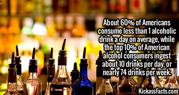 3078 Alcoholic Drinks-About 60% of Americans consume less than 1 alcoholic drink a day on average, while the top 10% of American alcohol consumers ingest about 10 drinks per day, or nearly 74 drinks per week.