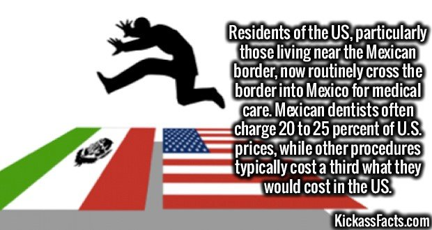 3208 Mexican Healthcare-Residents of the US, particularly those living near the Mexican border, now routinely cross the border into Mexico for medical care. Mexican dentists often charge 20 to 25 percent of U.S. prices, while other procedures typically cost a third what they would cost in the US.