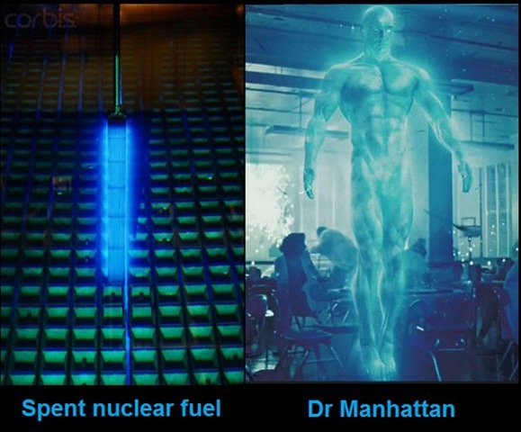 Interesting Facts About Nuclear Waste Kickassfacts Com
