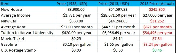 Inflation-and-actual-prices