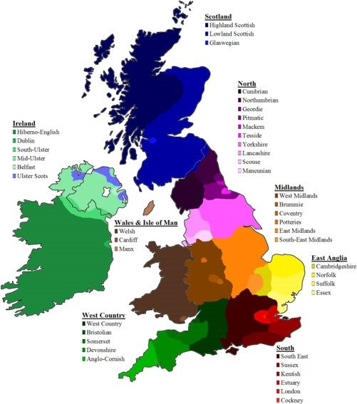 British Dialects