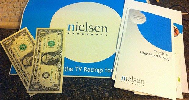 Nielsen Survey