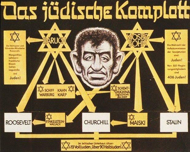 The World Jewish Conspiracy, 1942.