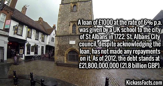 3606 St Albans Loan-A loan of £1000 at the rate of 6% p.a. was given by a UK school to the city of St Albans in 1722. St. Albans City council, despite acknowledging the loan, has not made any repayments on it. As of 2012, the debt stands at £21,800,000,000 (21.8 billion GBP).