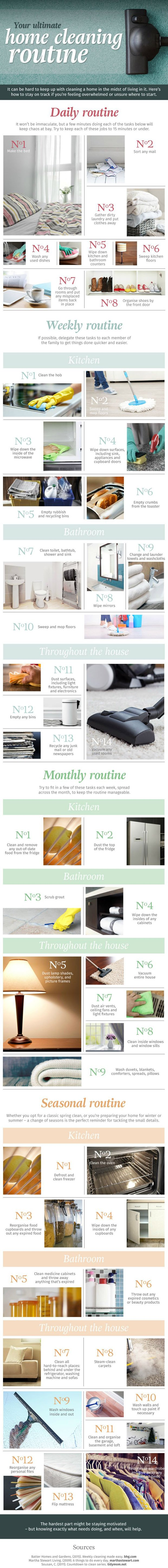 70 Ultimate home cleaning routine