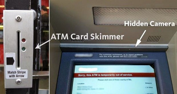 ATM card skimmers