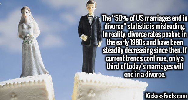 """4007 Divorce Rates-The """"50% of US marriages end in divorce"""" statistic is misleading. In reality, divorce rates peaked in the early 1980s and have been steadily decreasing since then. If current trends continue, only a third of today's marriages will end in a divorce."""