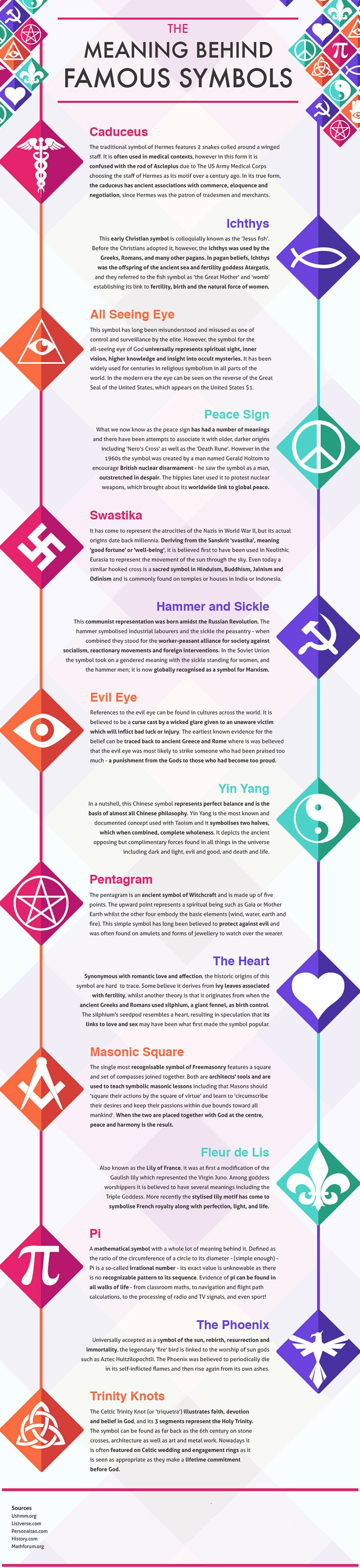Meaning Behind Famous Symbols Infographic Kickassfacts