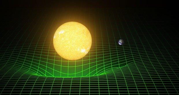 Sun Spacetime