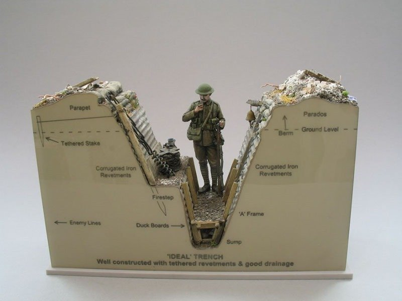 06. WWI Trench