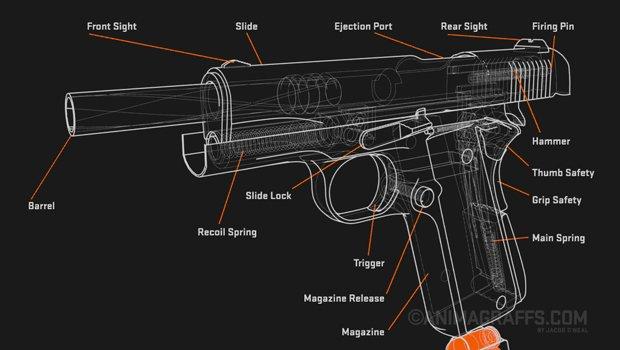handgun-main
