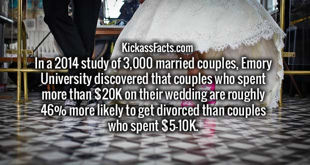 In a 2014 study of 3,000 married couples, Emory University discovered that couples who spent more than $20K on their wedding are roughly 46% more likely to get divorced than couples who spent $5-10K.