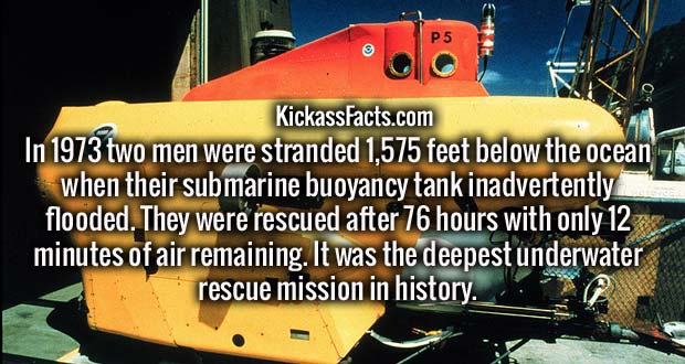 In 1973 two men were stranded 1,575 feet below the ocean when their submarine buoyancy tank inadvertently flooded. They were rescued after 76 hours with only 12 minutes of air remaining. It was the deepest underwater rescue mission in history.