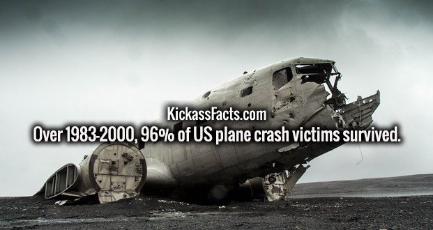 Over 1983-2000, 96% of US plane crash victims survived.