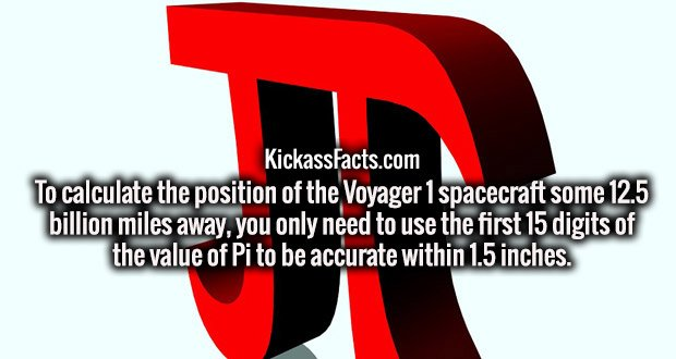 To calculate the position of the Voyager 1 spacecraft some 12.5 billion miles away, you only need to use the first 15 digits of the value of Pi to be accurate within 1.5 inches.