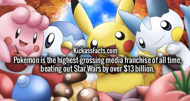 Pokemon is the highest-grossing media franchise of all time, beating out Star Wars by over $13 billion.