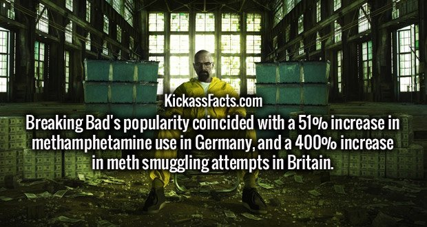 Breaking Bad's popularity coincided with a 51% increase in methamphetamine use in Germany, and a 400% increase in meth smuggling attempts in Britain.