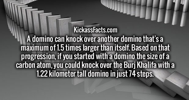 A domino can knock over another domino that's a maximum of 1.5 times larger than itself. Based on that progression, if you started with a domino the size of a carbon atom, you could knock over the Burj Khalifa with a 1.22 kilometer tall domino in just 74 steps.
