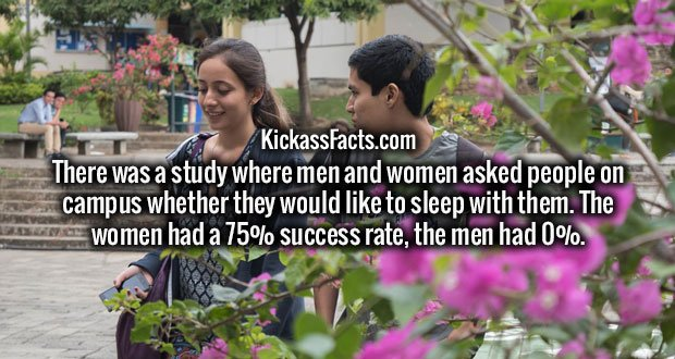 There was a study where men and women asked people on campus whether they would like to sleep with them. The women had a 75% success rate, the men had 0%.