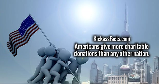 Americans give more charitable donations than any other nation.