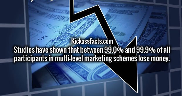 Studies have shown that between 99.0% and 99.9% of all participants in multi-level marketing schemes lose money.