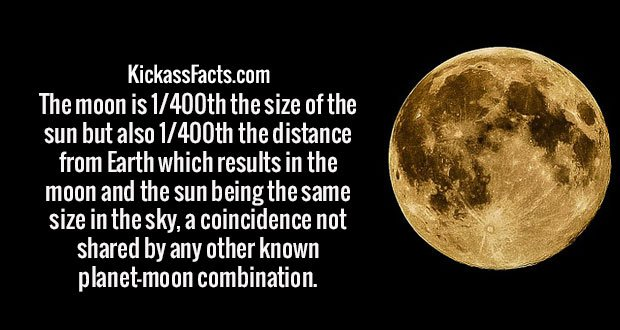 The moon is 1/400th the size of the sun but also 1/400th the distance from Earth which results in the moon and the sun being the same size in the sky, a coincidence not shared by any other known planet-moon combination.