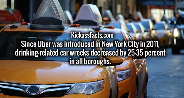 Since Uber was introduced in New York City in 2011, drinking-related car wrecks decreased by 25–35 percent in all boroughs.