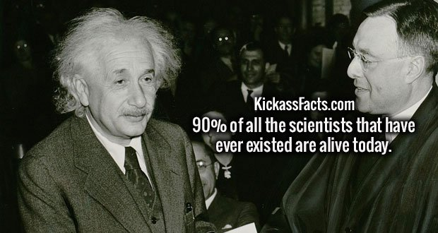 90% of all the scientists that have ever existed are alive today.