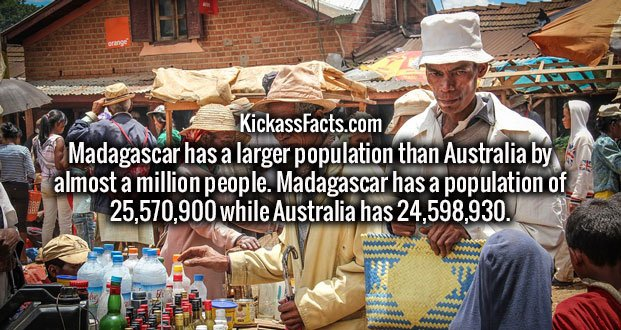 Madagascar has a larger population than Australia by almost a million people. Madagascar has a population of 25,570,900 while Australia has 24,598,930.