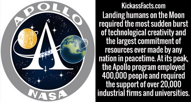 Landing humans on the Moon required the most sudden burst of technological creativity and the largest commitment of resources ever made by any nation in peacetime. At its peak, the Apollo program employed 400,000 people and required the support of over 20,000 industrial firms and universities.