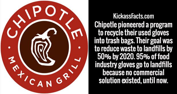 Chipotle pioneered a program to recycle their used gloves into trash bags. Their goal was to reduce waste to landfills by 50% by 2020. 95% of food industry gloves go to landfills because no commercial solution existed, until now.