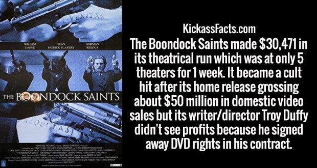 The Boondock Saints made $30,471 in its theatrical run which was at only 5 theaters for 1 week. It became a cult hit after its home release grossing about $50 million in domestic video sales but its writer/director Troy Duffy didn't see profits because he signed away DVD rights in his contract.