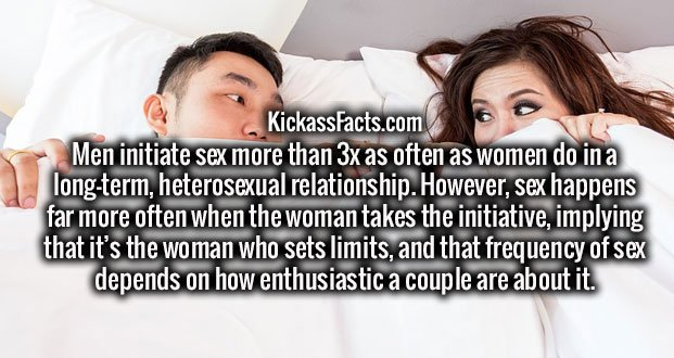 Men initiate sex more than 3x as often as women do in a long-term, heterosexual relationship. However, sex happens far more often when the woman takes the initiative, implying that it's the woman who sets limits, and that frequency of sex depends on how enthusiastic a couple are about it.