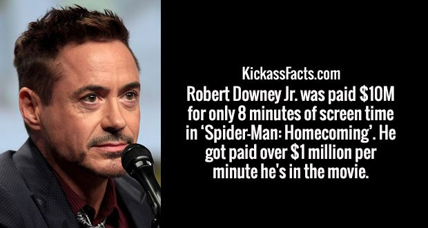 Robert Downey Jr. was paid $10M for only 8 minutes of screen time in 'Spider-Man: Homecoming'. He got paid over $1 million per minute he's in the movie.